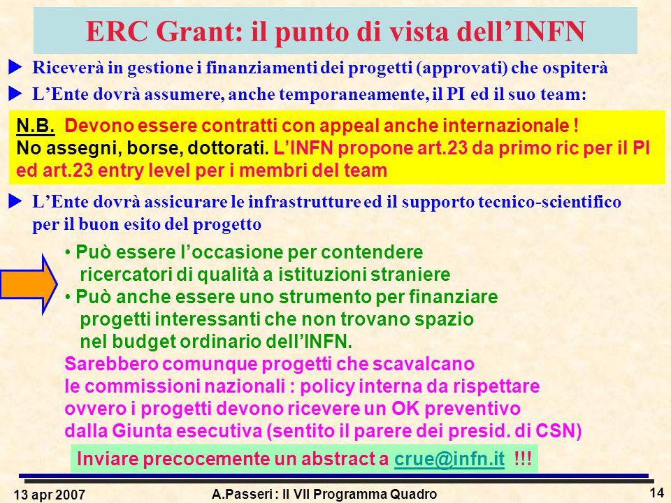 13 apr 2007 A.Passeri : Il VII Programma Quadro 14 ERC Grant: il punto di vista dell'INFN  Riceverà in gestione i finanziamenti dei progetti (approvati) che ospiterà  L'Ente dovrà assumere, anche temporaneamente, il PI ed il suo team:  L'Ente dovrà assicurare le infrastrutture ed il supporto tecnico-scientifico per il buon esito del progetto Può essere l'occasione per contendere ricercatori di qualità a istituzioni straniere Può anche essere uno strumento per finanziare progetti interessanti che non trovano spazio nel budget ordinario dell'INFN.