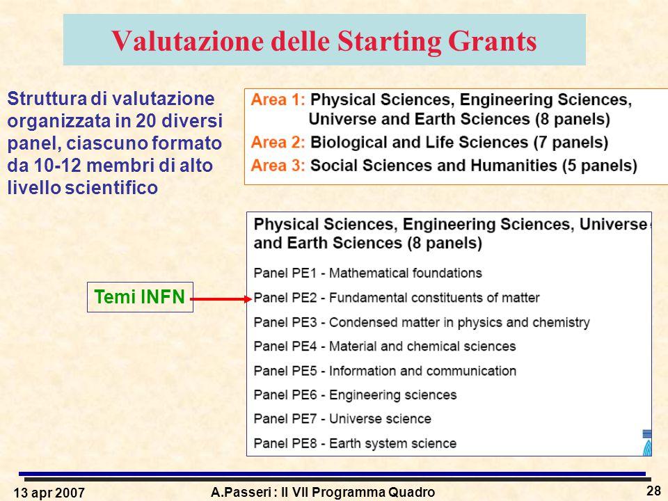 13 apr 2007 A.Passeri : Il VII Programma Quadro 28 Valutazione delle Starting Grants Struttura di valutazione organizzata in 20 diversi panel, ciascuno formato da 10-12 membri di alto livello scientifico Temi INFN