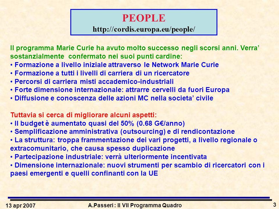 13 apr 2007 A.Passeri : Il VII Programma Quadro 3 PEOPLE http://cordis.europa.eu/people/ Il programma Marie Curie ha avuto molto successo negli scorsi anni.