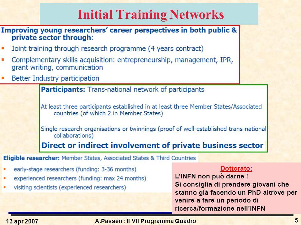 13 apr 2007 A.Passeri : Il VII Programma Quadro 5 Initial Training Networks Dottorato: L'INFN non può darne .