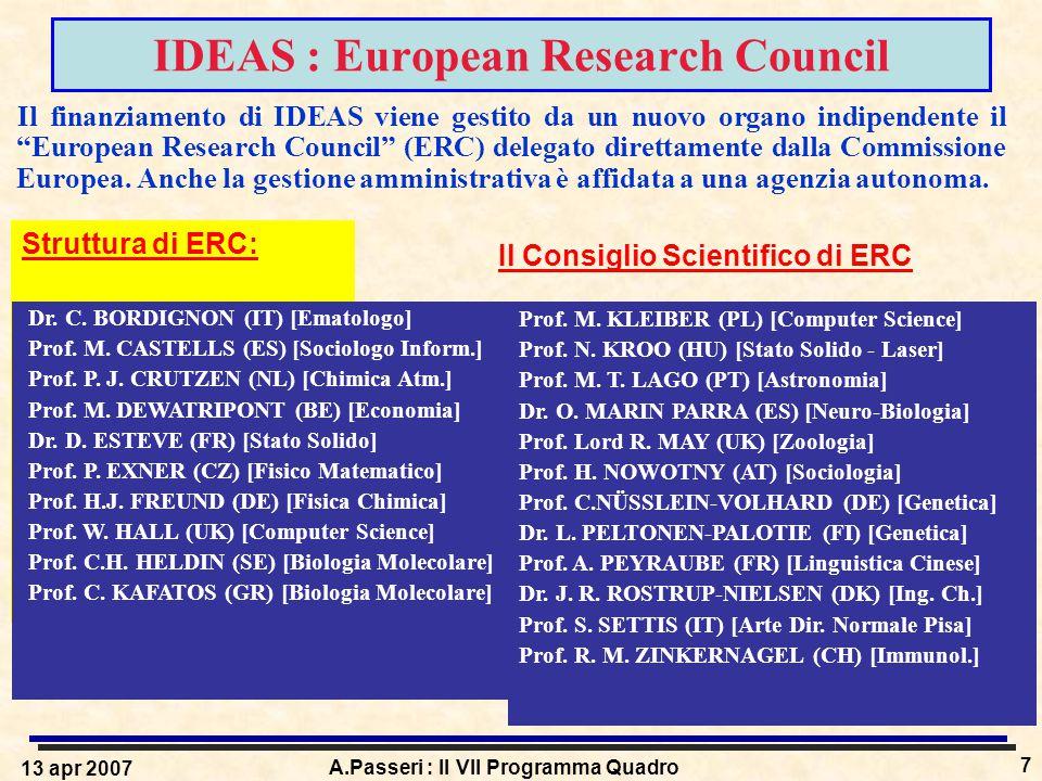 13 apr 2007 A.Passeri : Il VII Programma Quadro 7 IDEAS : European Research Council Il finanziamento di IDEAS viene gestito da un nuovo organo indipendente il European Research Council (ERC) delegato direttamente dalla Commissione Europea.