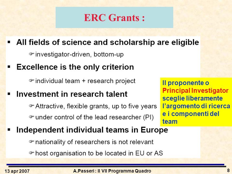 13 apr 2007 A.Passeri : Il VII Programma Quadro 8 ERC Grants : Il proponente o Principal Investigator sceglie liberamente l'argomento di ricerca e i componenti del team