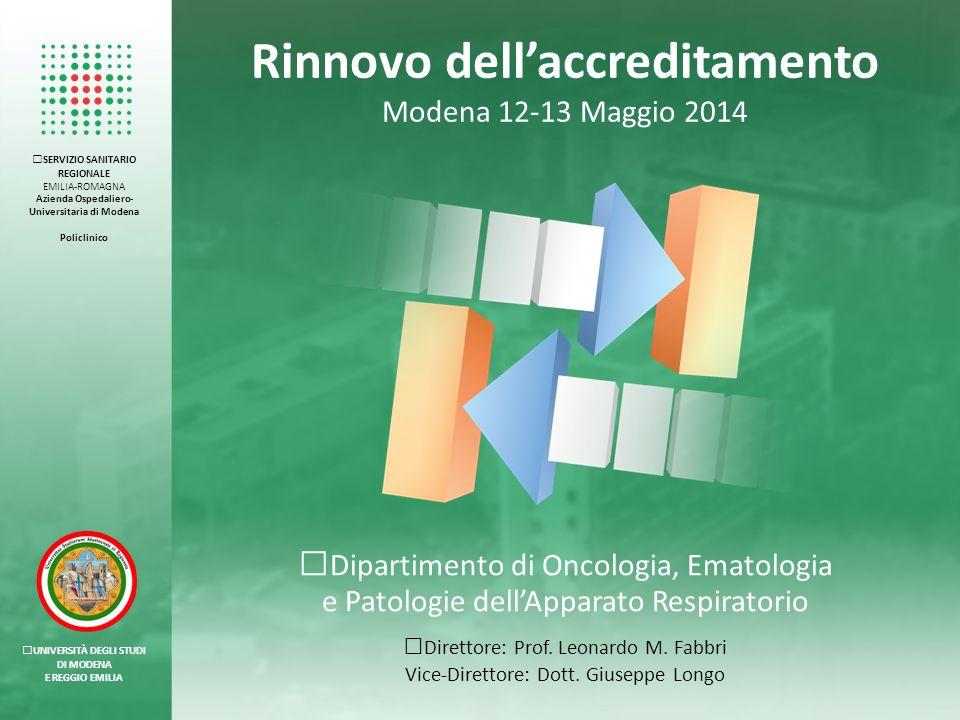 Rinnovo dell'Accreditamento Modena 12-13 Maggio 2014 Distribuzione dei pazienti fuori provincia o fuori regione rispetto ai pazienti modenesi 2% 4% 58% 6% 1% 2% Attrazione extra-regione Attrazione intra-regione 17% altro 24%