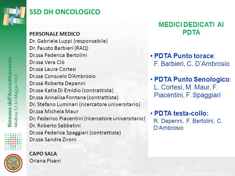 Rinnovo dell'Accreditamento Modena 12-13 Maggio 2014 MEDICI DEDICATI AI PDTA PDTA Punto torace: F. Barbieri, C. D'Ambrosio PDTA Punto Senologico: L. C