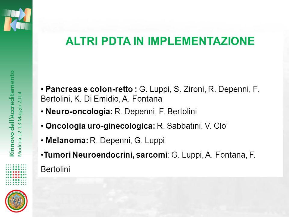 Rinnovo dell'Accreditamento Modena 12-13 Maggio 2014 ALTRI PDTA IN IMPLEMENTAZIONE Pancreas e colon-retto : G. Luppi, S. Zironi, R. Depenni, F. Bertol