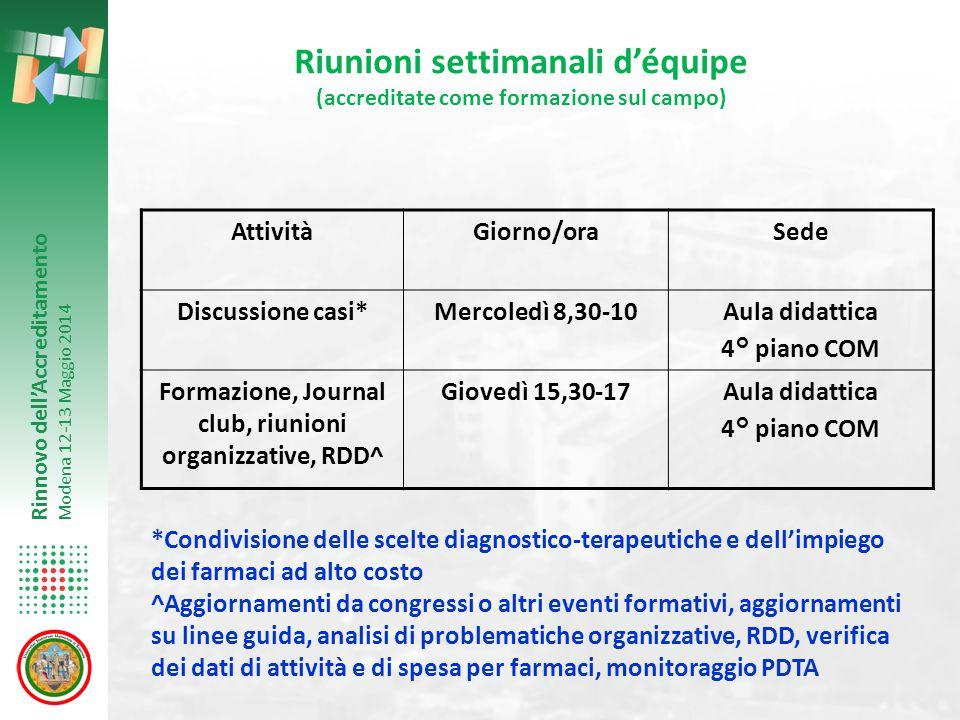 Rinnovo dell'Accreditamento Modena 12-13 Maggio 2014 Riunioni settimanali d'équipe (accreditate come formazione sul campo) AttivitàGiorno/oraSede Disc