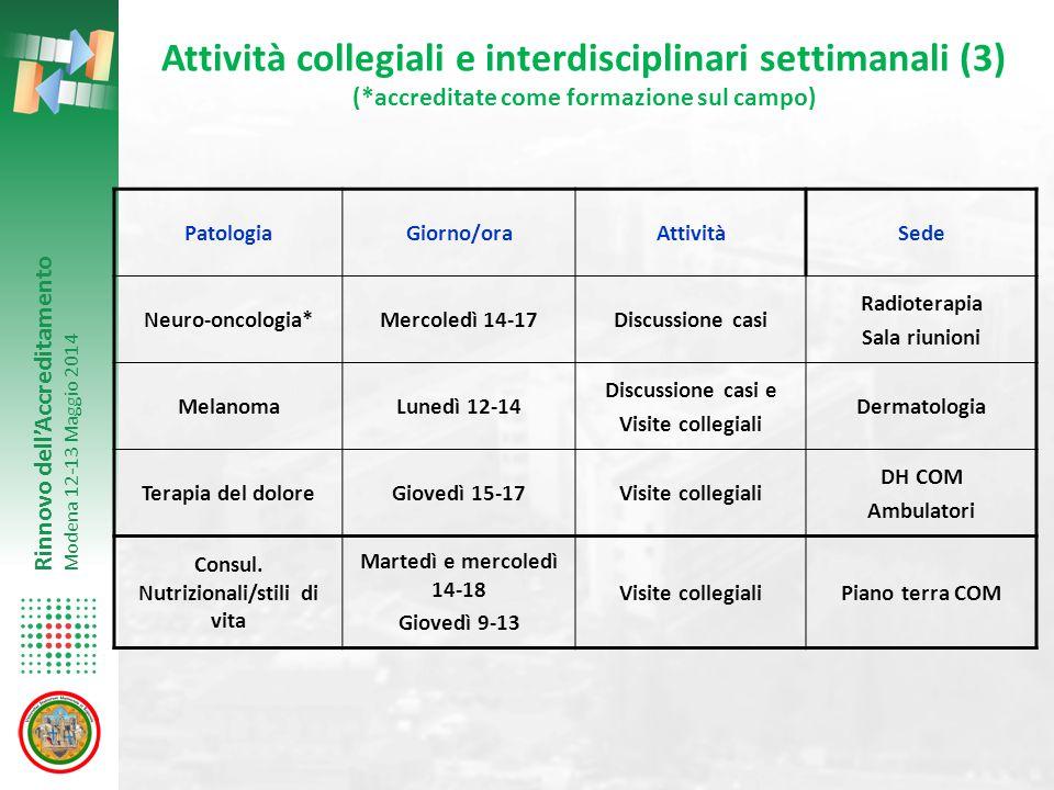 Rinnovo dell'Accreditamento Modena 12-13 Maggio 2014 Attività collegiali e interdisciplinari settimanali (3) (*accreditate come formazione sul campo)