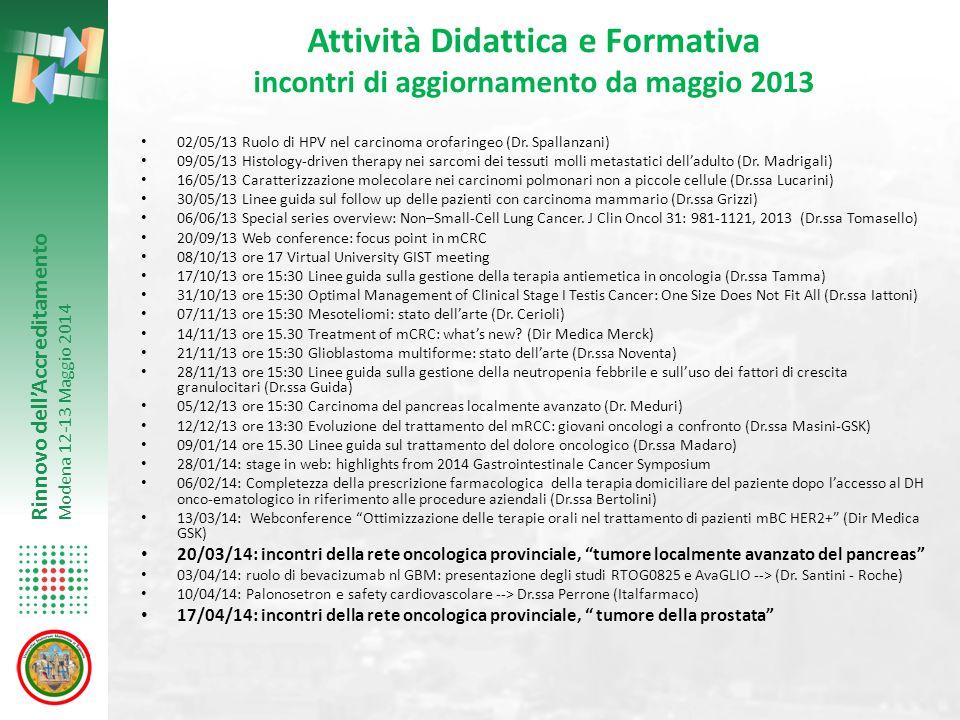 Rinnovo dell'Accreditamento Modena 12-13 Maggio 2014 Attività Didattica e Formativa incontri di aggiornamento da maggio 2013 02/05/13 Ruolo di HPV nel