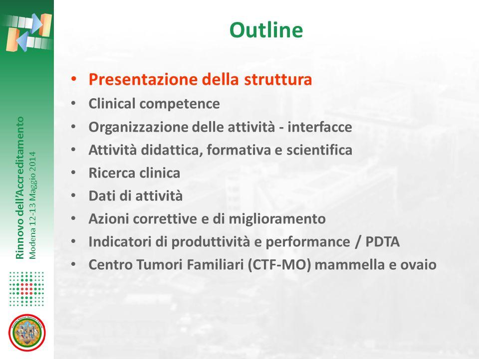 Rinnovo dell'Accreditamento Modena 12-13 Maggio 2014 SSD DH ONCOLOGICO Istituita con delibera N.