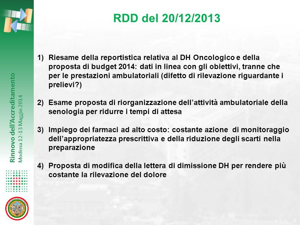 Rinnovo dell'Accreditamento Modena 12-13 Maggio 2014 RDD del 20/12/2013 1)Riesame della reportistica relativa al DH Oncologico e della proposta di bud
