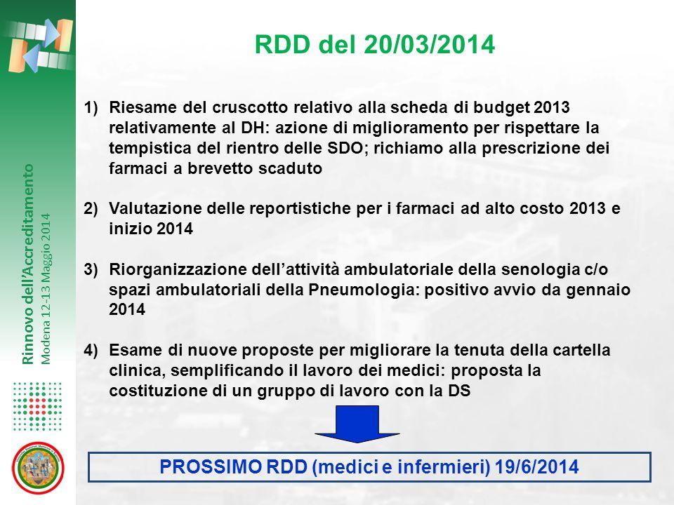 Rinnovo dell'Accreditamento Modena 12-13 Maggio 2014 RDD del 20/03/2014 1)Riesame del cruscotto relativo alla scheda di budget 2013 relativamente al D