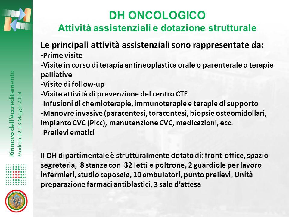 Rinnovo dell'Accreditamento Modena 12-13 Maggio 2014 Presso il DH Dipartimentale si svolge prevalentemente l'attività assistenziale a bassa intensità di cura secondo percorsi ambulatoriali o di DH.