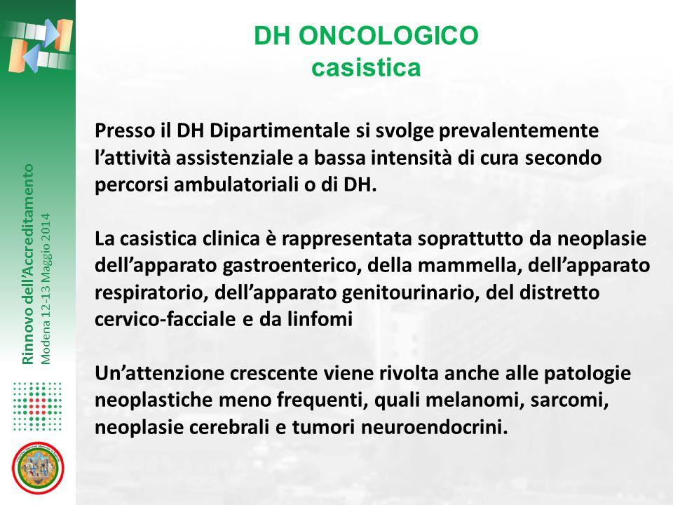 Rinnovo dell'Accreditamento Modena 12-13 Maggio 2014 Presso il DH Dipartimentale si svolge prevalentemente l'attività assistenziale a bassa intensità