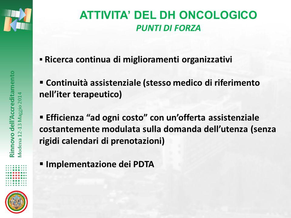 Rinnovo dell'Accreditamento Modena 12-13 Maggio 2014  Ricerca continua di miglioramenti organizzativi  Continuità assistenziale (stesso medico di ri