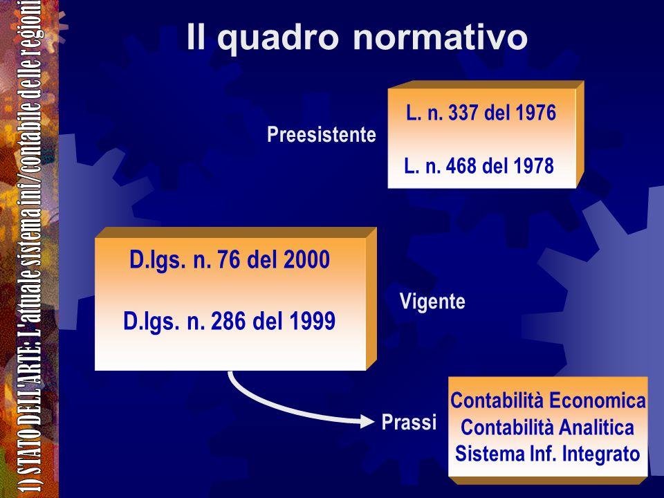 Il quadro normativo L. n. 337 del 1976 L. n. 468 del 1978 Preesistente D.lgs.