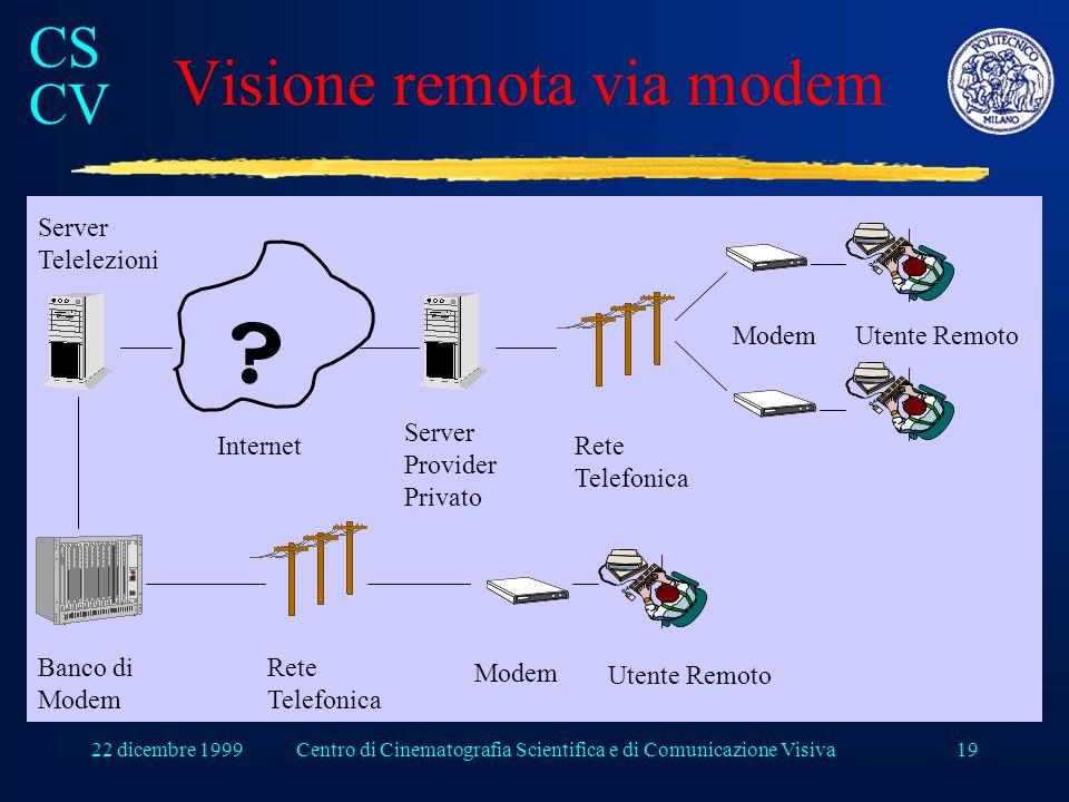 CS CV 22 dicembre 1999Centro di Cinematografia Scientifica e di Comunicazione Visiva19 Visione remota via modem Server Telelezioni Server Provider Privato ModemUtente Remoto Rete Telefonica Internet .