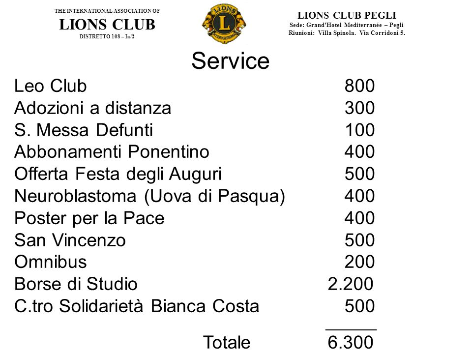 THE INTERNATIONAL ASSOCIATION OF LIONS CLUB DISTRETTO 108 – Ia/2 LIONS CLUB PEGLI Sede: Grand'Hotel Mediterranée – Pegli Riunioni: Villa Spinola.