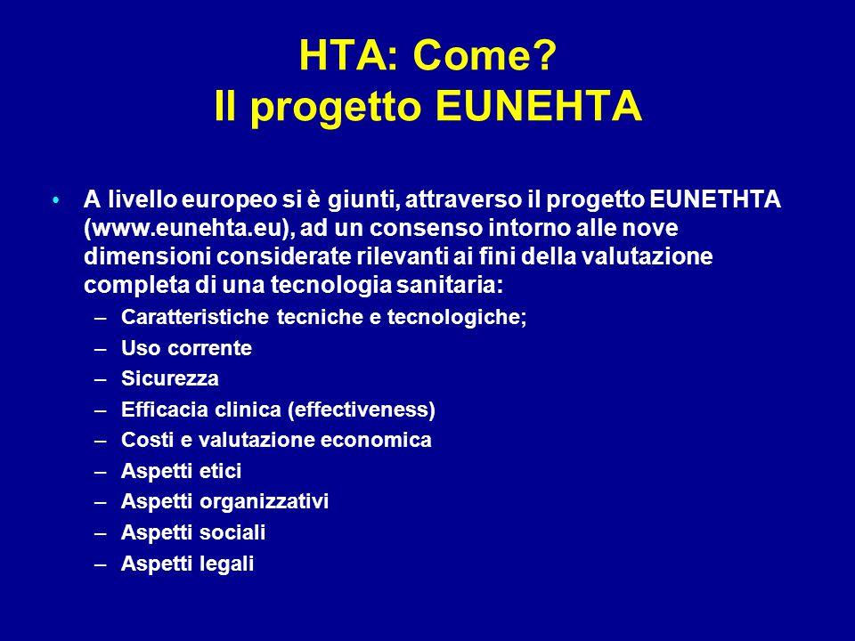 HTA: Come? Il progetto EUNEHTA A livello europeo si è giunti, attraverso il progetto EUNETHTA (www.eunehta.eu), ad un consenso intorno alle nove dimen
