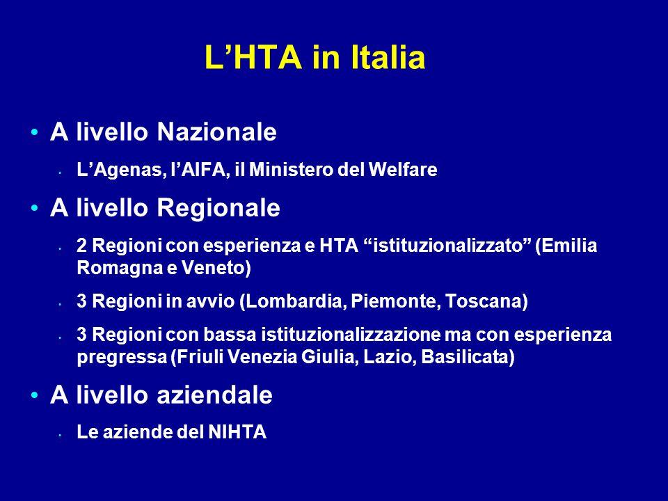 """A livello Nazionale L'Agenas, l'AIFA, il Ministero del Welfare A livello Regionale 2 Regioni con esperienza e HTA """"istituzionalizzato"""" (Emilia Romagna"""