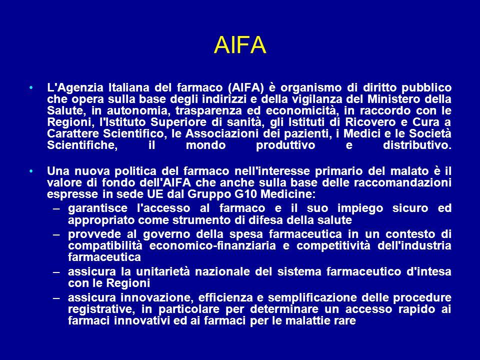 AIFA L'Agenzia Italiana del farmaco (AIFA) è organismo di diritto pubblico che opera sulla base degli indirizzi e della vigilanza del Ministero della