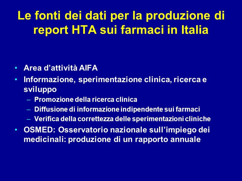Le fonti dei dati per la produzione di report HTA sui farmaci in Italia Area d'attività AIFA Informazione, sperimentazione clinica, ricerca e sviluppo
