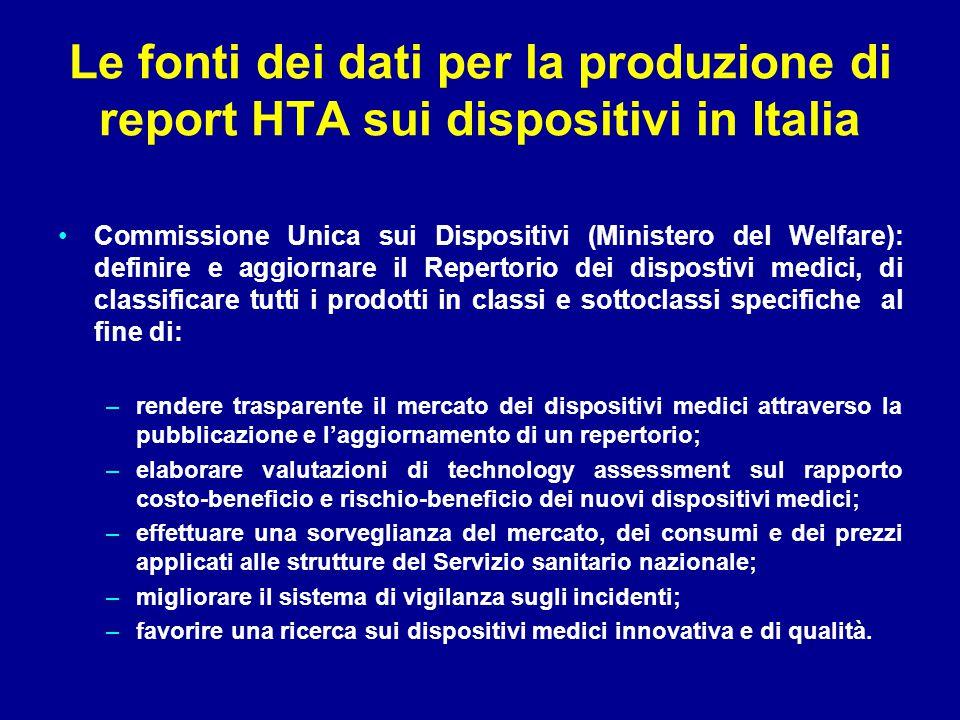 Le fonti dei dati per la produzione di report HTA sui dispositivi in Italia Commissione Unica sui Dispositivi (Ministero del Welfare): definire e aggi