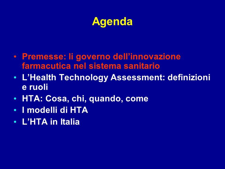 Agenda Premesse: li governo dell'innovazione farmacutica nel sistema sanitario L'Health Technology Assessment: definizioni e ruoli HTA: Cosa, chi, qua