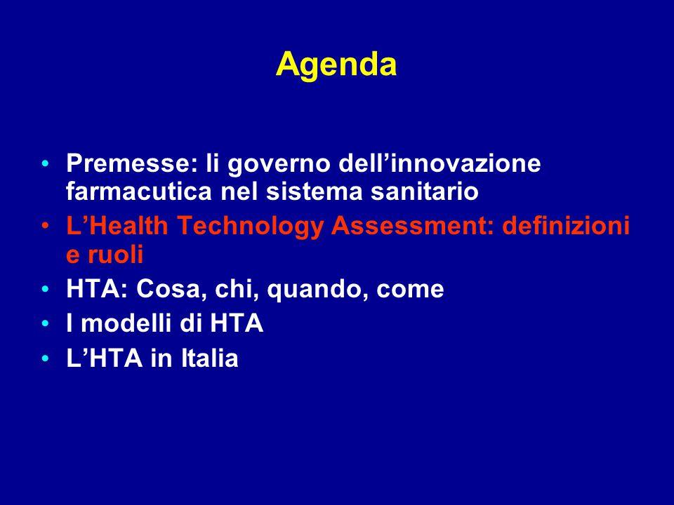 I modelli paese per la realizzazione dei processi di HTA Modello PaeseCaratteristichePaesi/Regioni IntegratoPresenza di uno o più agenzie che operano nell'ambito di un unico processo nazionale di valutazione integrato nel processo decisionale.