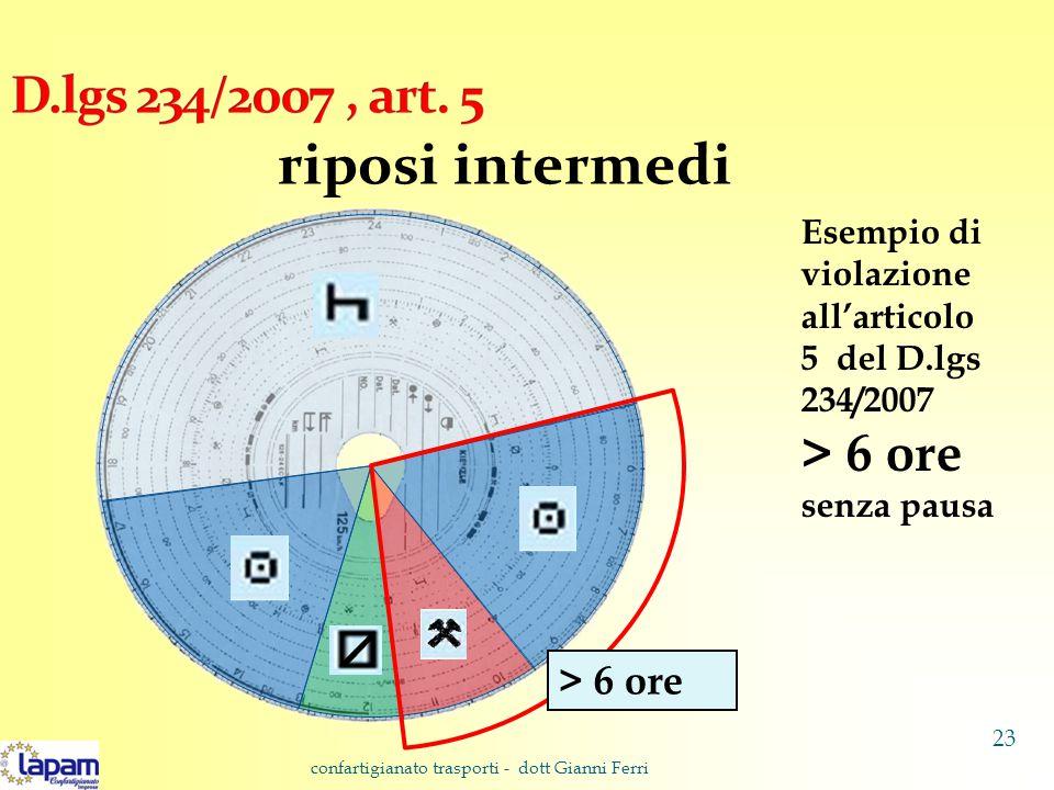riposi intermedi Esempio di violazione all'articolo 5 del D.lgs 234/2007 > 6 ore senza pausa confartigianato trasporti - dott Gianni Ferri 23 > 6 ore