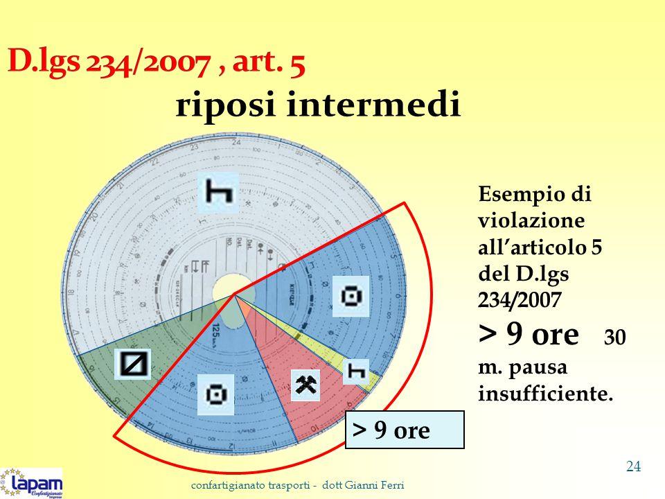 riposi intermedi Esempio di violazione all'articolo 5 del D.lgs 234/2007 > 9 ore 30 m. pausa insufficiente. confartigianato trasporti - dott Gianni Fe