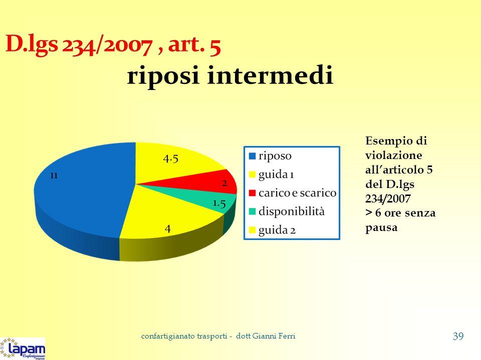 riposi intermedi confartigianato trasporti - dott Gianni Ferri 39 Esempio di violazione all'articolo 5 del D.lgs 234/2007 > 6 ore senza pausa