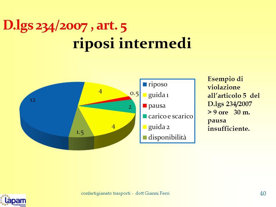 riposi intermedi confartigianato trasporti - dott Gianni Ferri 40 Esempio di violazione all'articolo 5 del D.lgs 234/2007 > 9 ore 30 m. pausa insuffic
