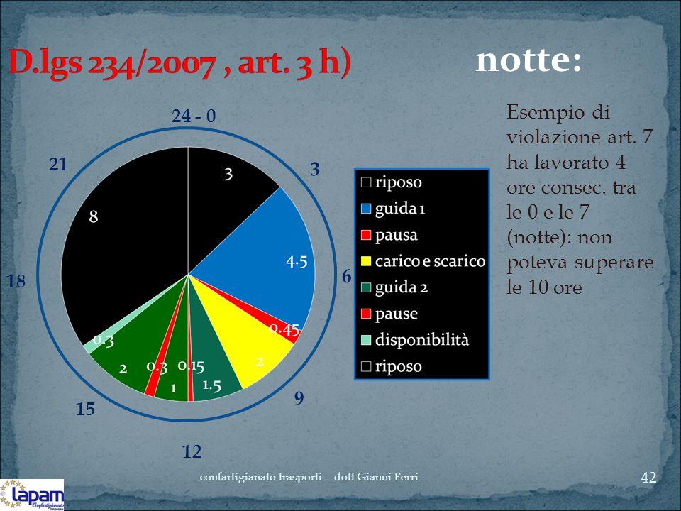 notte: 12 15 18 21 24 - 0 Esempio di violazione art. 7 ha lavorato 4 ore consec. tra le 0 e le 7 (notte): non poteva superare le 10 ore confartigianat