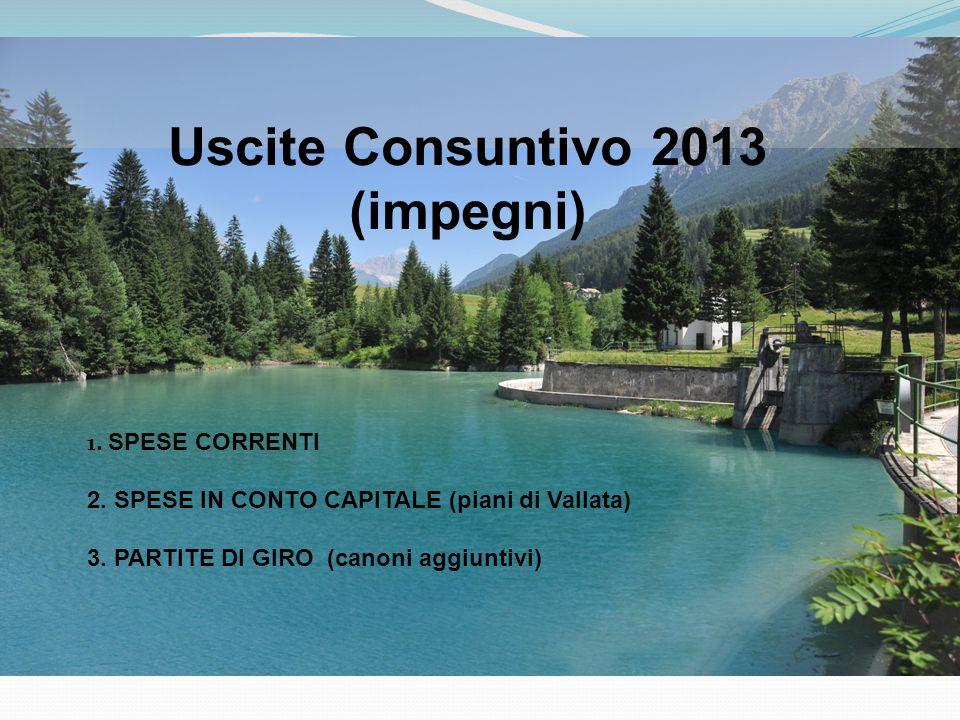 1. SPESE CORRENTI 2. SPESE IN CONTO CAPITALE (piani di Vallata) 3.