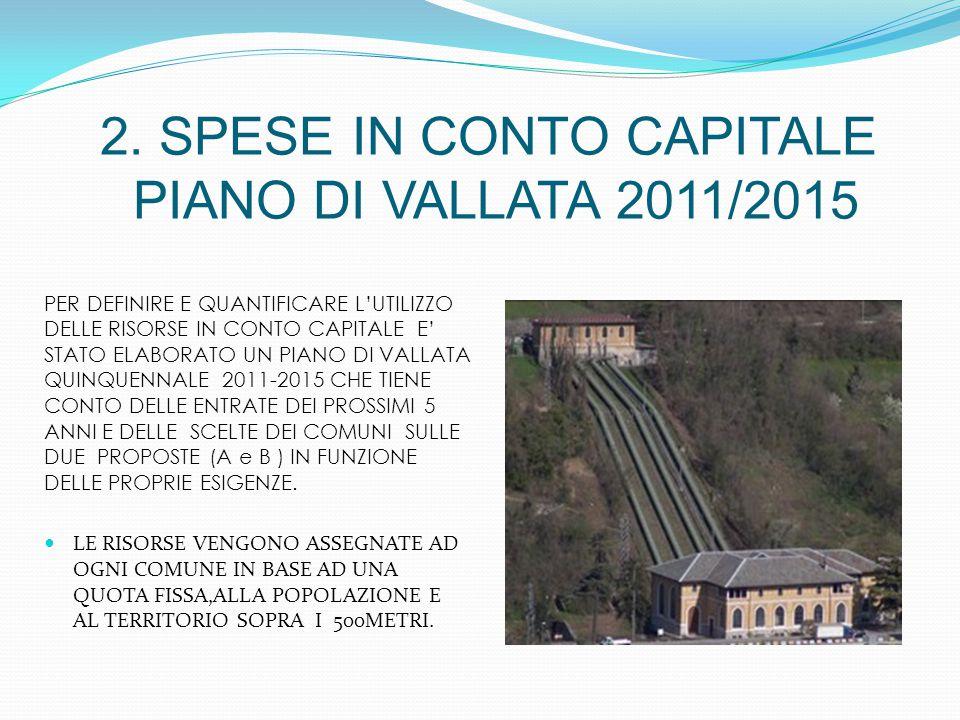 2. SPESE IN CONTO CAPITALE PIANO DI VALLATA 2011/2015 PER DEFINIRE E QUANTIFICARE L'UTILIZZO DELLE RISORSE IN CONTO CAPITALE E' STATO ELABORATO UN PIA