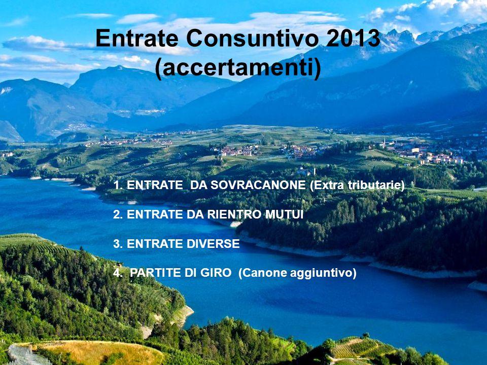 Entrate Consuntivo 2013 (accertamenti) 1. ENTRATE DA SOVRACANONE (Extra tributarie) 2.