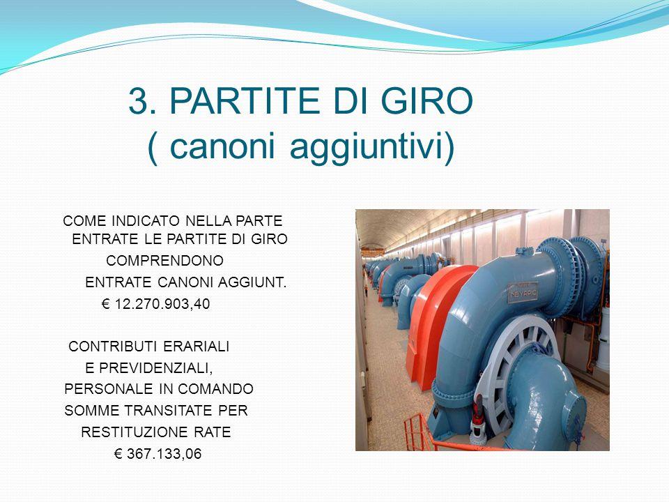 3. PARTITE DI GIRO ( canoni aggiuntivi) COME INDICATO NELLA PARTE ENTRATE LE PARTITE DI GIRO COMPRENDONO ENTRATE CANONI AGGIUNT. € 12.270.903,40 CONTR