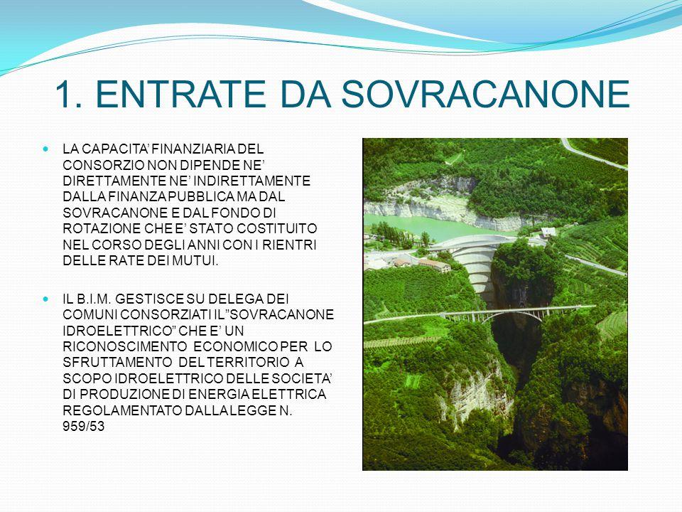 ENTRATE CANONI AGG.