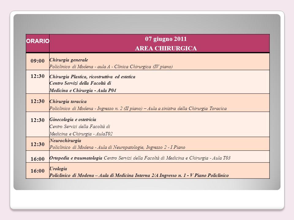 ORARIO 06 giugno 2011 AREA MEDICA 09:00 Dermatologia e venereologia Policlinico di Modena - Aula Clinica Dermatologica 1 – Ingresso 17 (III piano) 09: