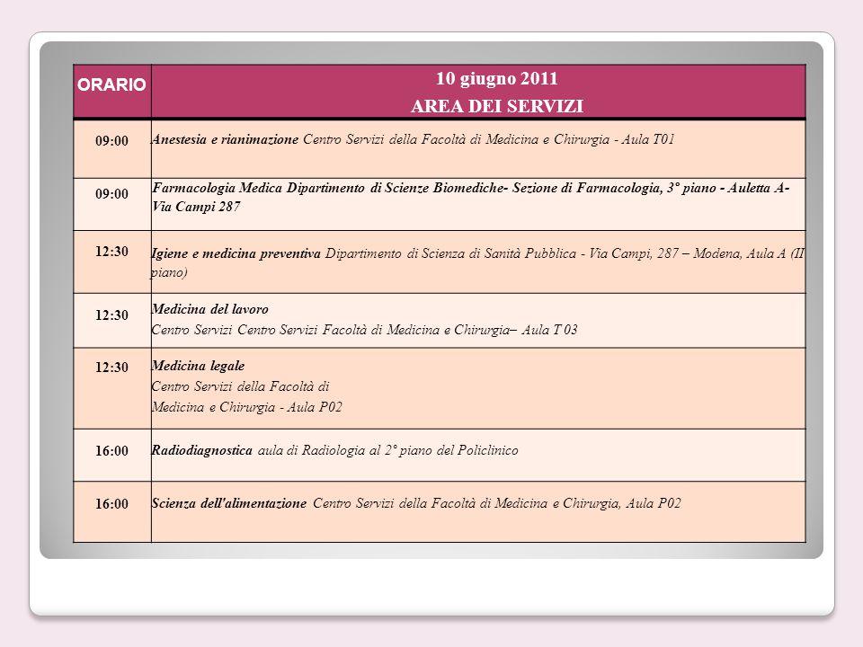ORARIO 07 giugno 2011 AREA CHIRURGICA 09:00 Chirurgia generale Policlinico di Modena - aula A - Clinica Chirurgica (IV piano) 12:30 Chirurgia Plastica