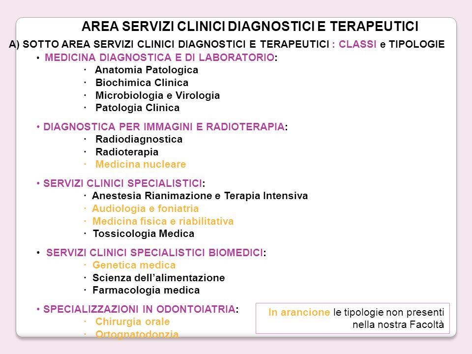 CHIRURGIE GENERALI: Chirurgia Generale Chirurgia dell'Apparato Digerente Chirurgia Pediatrica Chirurgia Plastica e Ricostruttiva ed estetica CHIRURGIE