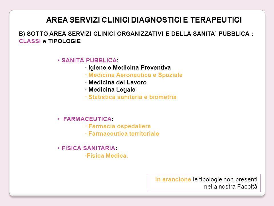 SANITÀ PUBBLICA: · Igiene e Medicina Preventiva · Medicina Aeronautica e Spaziale · Medicina del Lavoro · Medicina Legale · Statistica sanitaria e biometria FARMACEUTICA: · Farmacia ospedaliera · Farmaceutica territoriale FISICA SANITARIA: ·Fisica Medica.