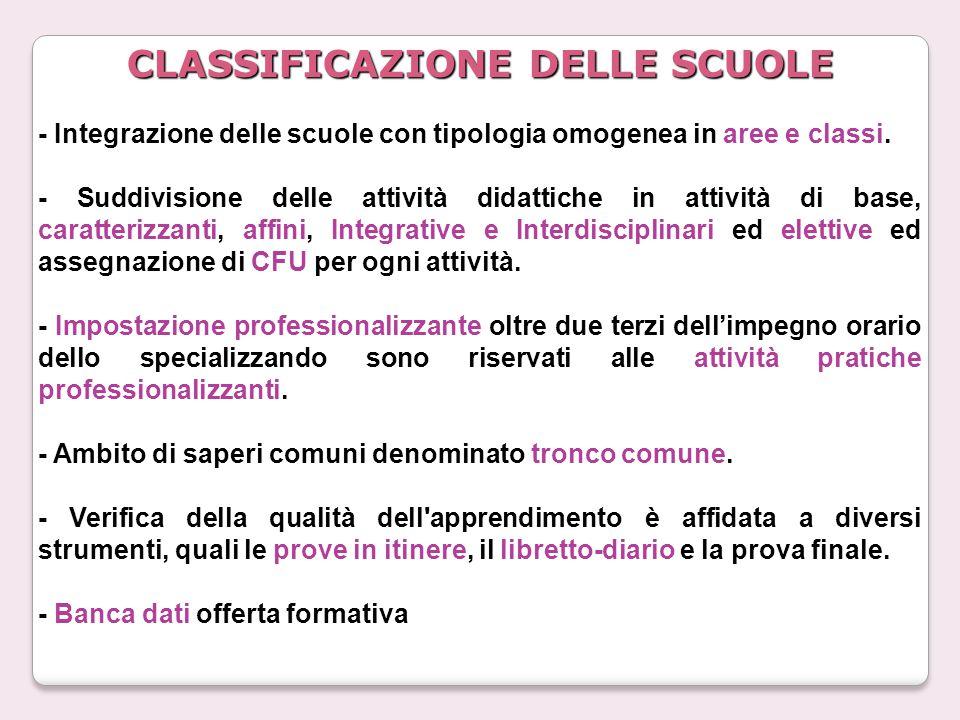 CLASSIFICAZIONE DELLE SCUOLE - Integrazione delle scuole con tipologia omogenea in aree e classi.