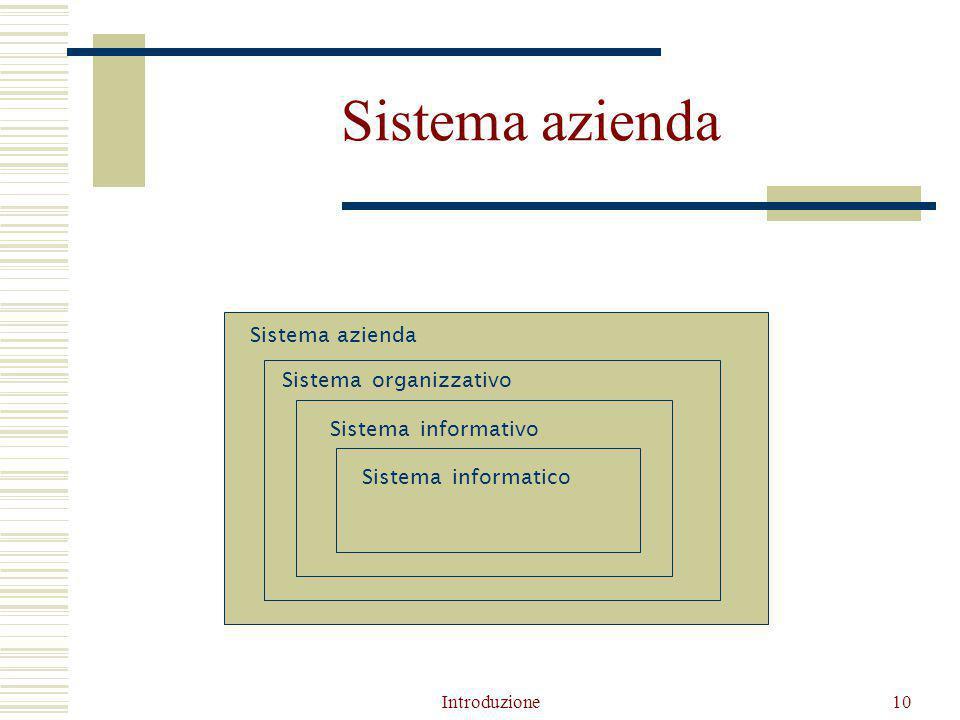 Introduzione10 Sistema azienda Sistema organizzativo Sistema informativo Sistema informatico
