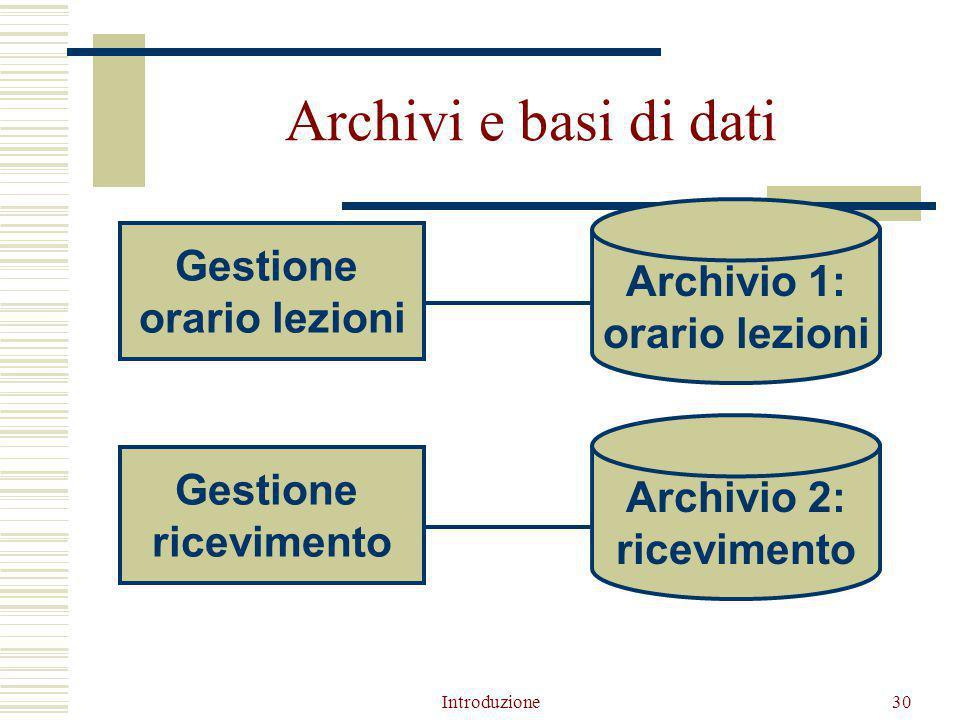 Introduzione30 Archivi e basi di dati Gestione ricevimento Archivio 2: ricevimento Gestione orario lezioni Archivio 1: orario lezioni