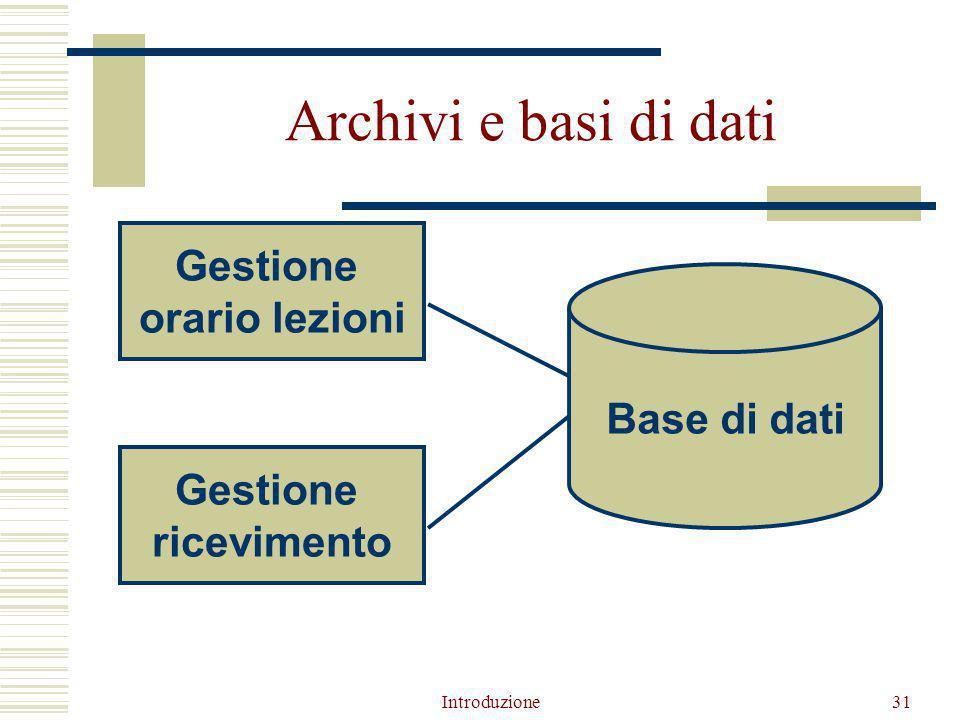 Introduzione31 Archivi e basi di dati Gestione ricevimento Gestione orario lezioni Base di dati