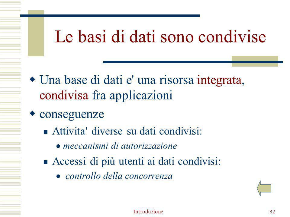 Introduzione32 Le basi di dati sono condivise  Una base di dati e una risorsa integrata, condivisa fra applicazioni  conseguenze Attivita diverse su dati condivisi: meccanismi di autorizzazione Accessi di più utenti ai dati condivisi: controllo della concorrenza