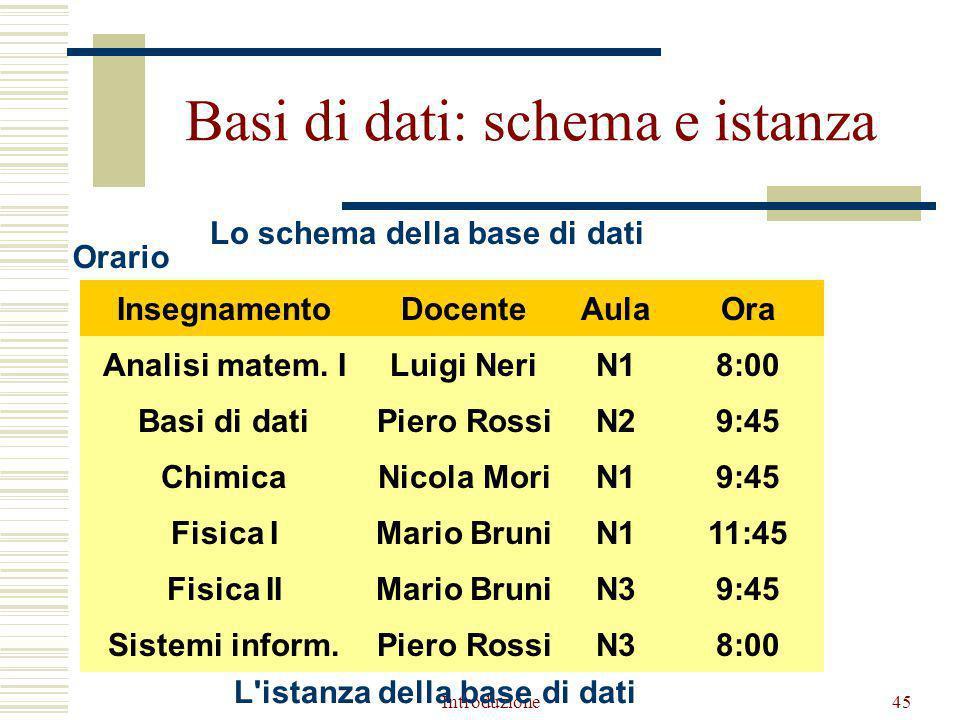 Introduzione45 L istanza della base di dati Lo schema della base di dati Orario InsegnamentoDocenteAulaOra Analisi matem.