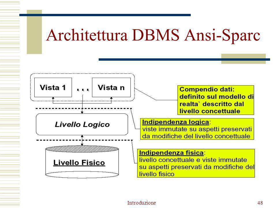 Introduzione48 Architettura DBMS Ansi-Sparc