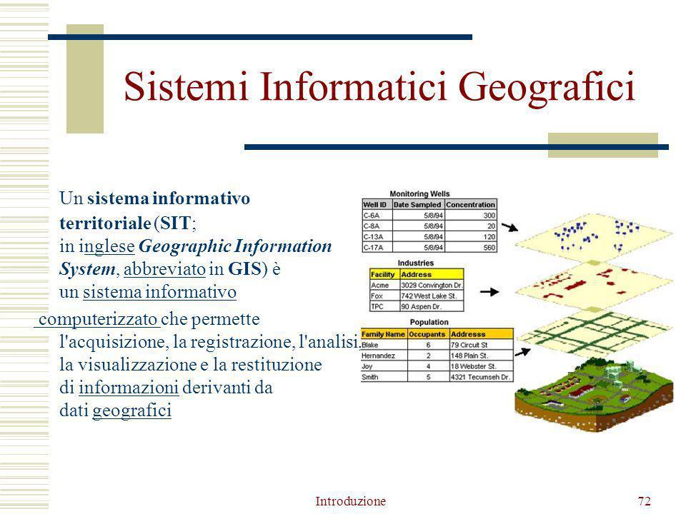 Sistemi Informatici Geografici Un sistema informativo territoriale (SIT; in inglese Geographic Information System, abbreviato in GIS) è un sistema informativo ngleseabbreviatosistema informativo computerizzato computerizzato che permette l acquisizione, la registrazione, l analisi, la visualizzazione e la restituzione di informazioni derivanti da dati geograficiinformazionigeografici Introduzione72